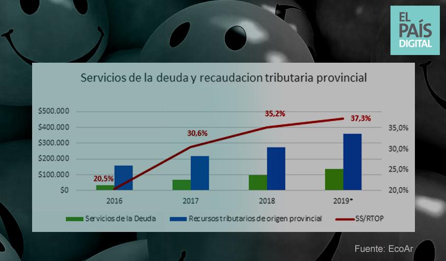 Resultado de imagen para deuda provincia de buenos aires elpaisdigital.com.ar