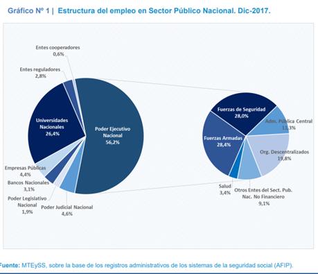 El País Digital Trabajadores Del Estado Todo Lo Que Hay